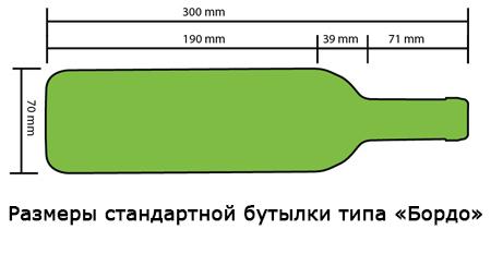 Размеры стандартной бутылки Бордо