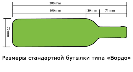 Циркуляция воздуха в автомобиле схема